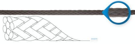 Schematische Darstellung eines geflochtenen Multifilaments von Amann Group