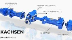 Lenkachsen: Aufbau, Einsatz, Hersteller