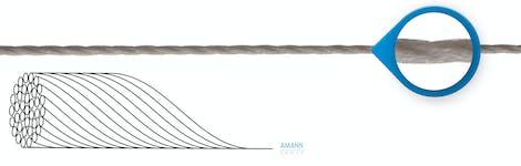 Schematische Darstellung eines Multifilaments von Amann Group