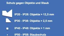 IP Schutzklassen