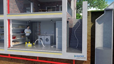 Schmutzwasserpumpe Hochwasserschutz