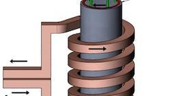 Induktoren: Funktion, Einsatzgebiete, Hersteller