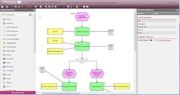EPK-Prozess in Signavio