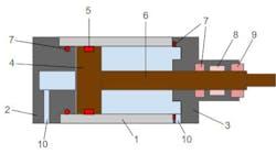 Pneumatikzylinder: Aufbau, Funktionsweise, Anwendungsgebiete, Angebote, Hersteller