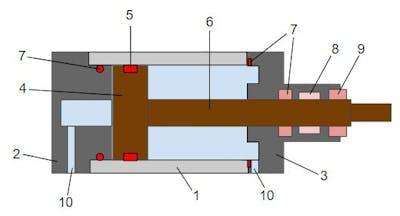 Aufbau Pneumatikzylinder