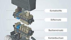 Industriesteckverbinder Zusatzinfo 2076