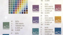 Laserbeschriftung: Lasertypen, Vorteile, Nachteile