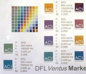 Anlassfarben in Laserparametermatrix