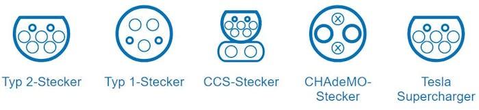 Ladekabelsysteme Elektroautos Steckerübersicht